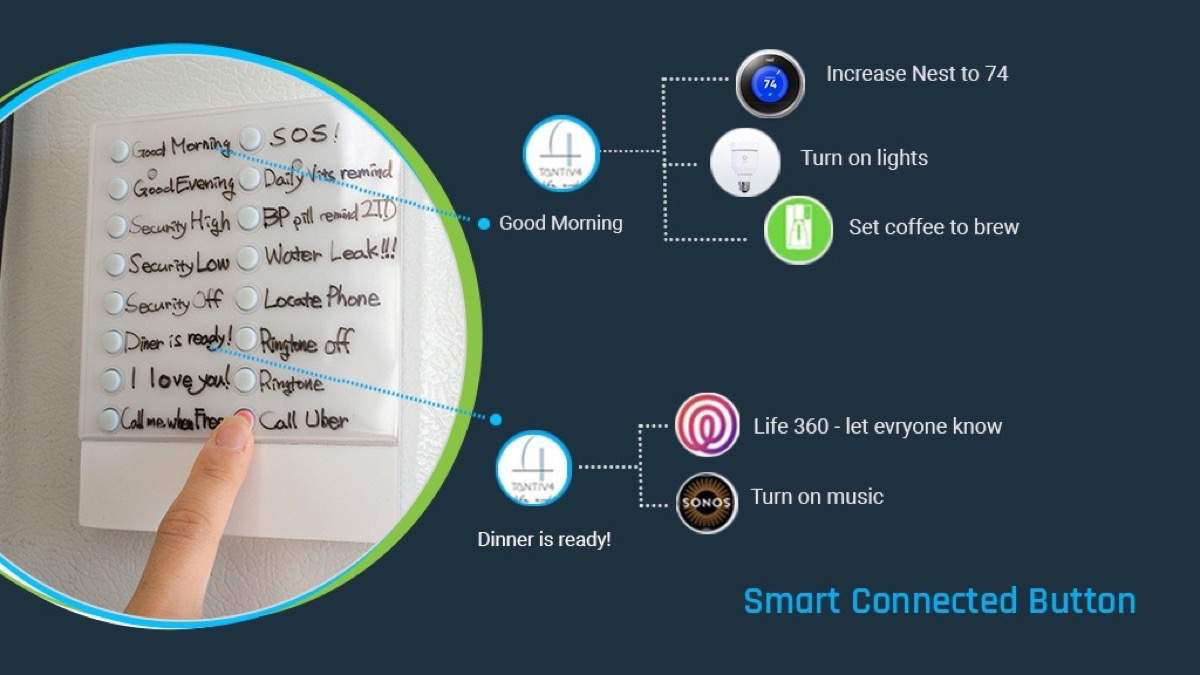 FetchitGO – Smart Home Steuerung für die ganze Familie