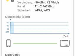 FRITZApp WLAN – Wo kannst du dein WLAN noch optimieren