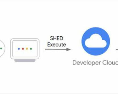 Google Assistant spricht mit neuen Smart-Home-Gadgets