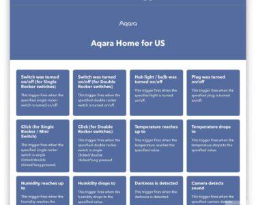 Aqara und IFTTT – Endlich auch bei uns